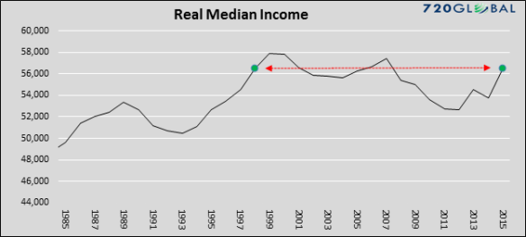 real-median-income-1.png