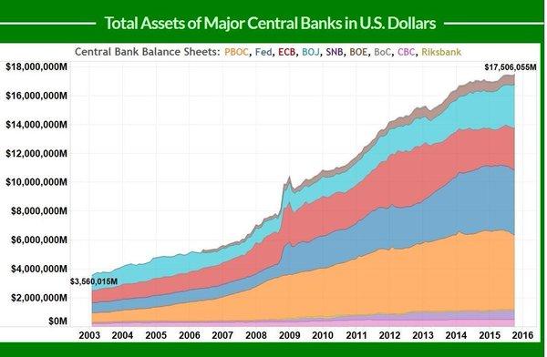 central-bank-balance-sheets