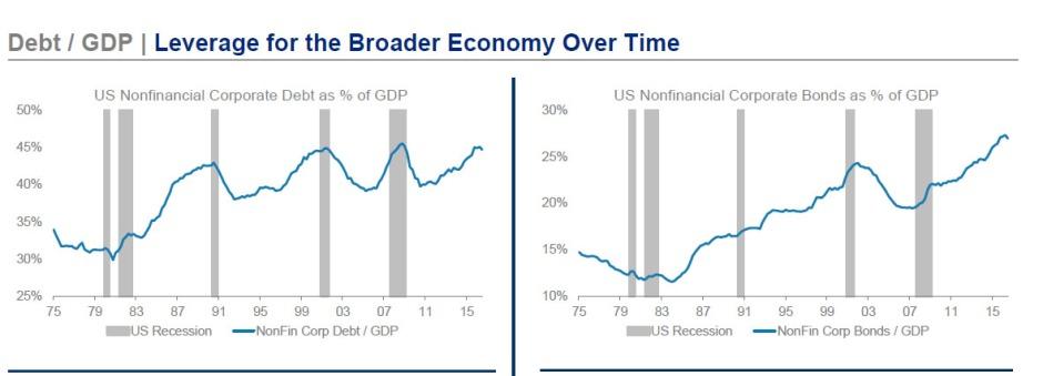 MS debt to GDP-1.jpg